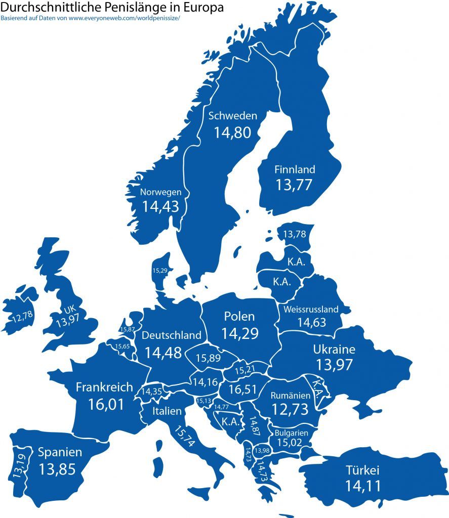 Europa Penis Größe - Infografik